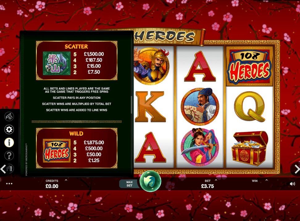 108 Heroes Slot Symbols