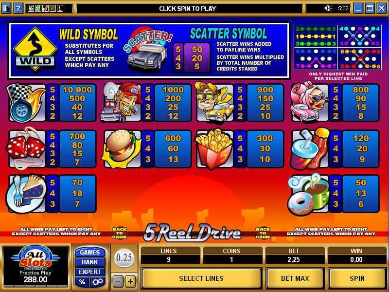 5 Reel Drive Slot Symbols