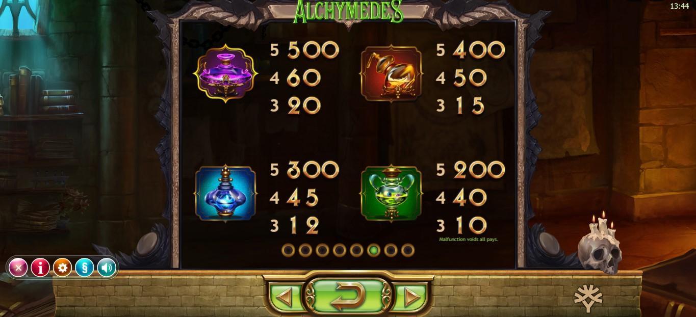 Alchymedes Slots Symbols