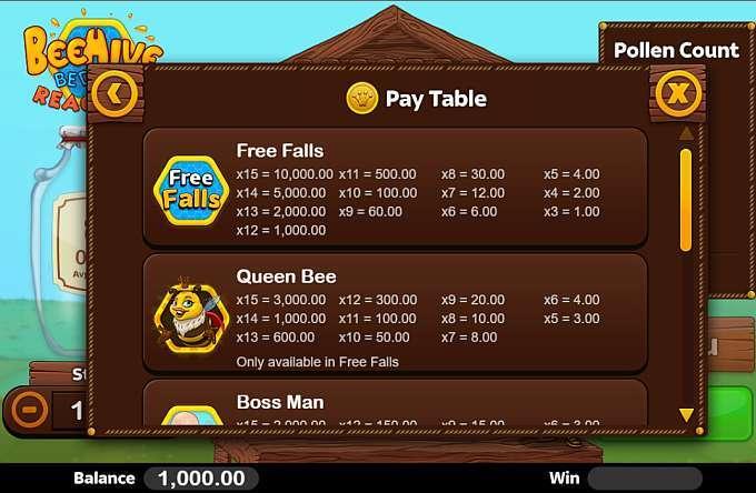 Beehive Bedlam Casino Game