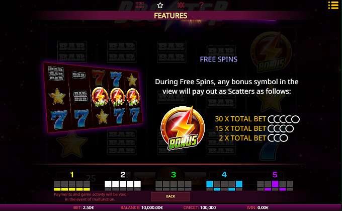 Booster Slot Logo Slot Info