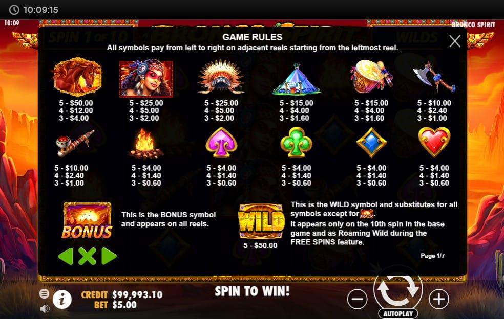 Bronco Spirit Slot Symbols