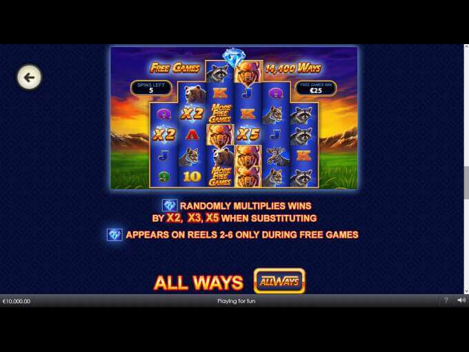 Buffalo Blitz II Slot Paytable