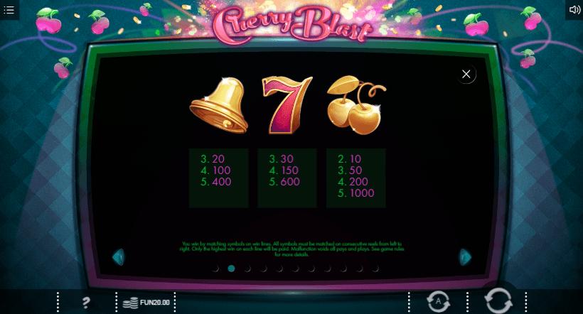 Cherry Blast Free Slots Online