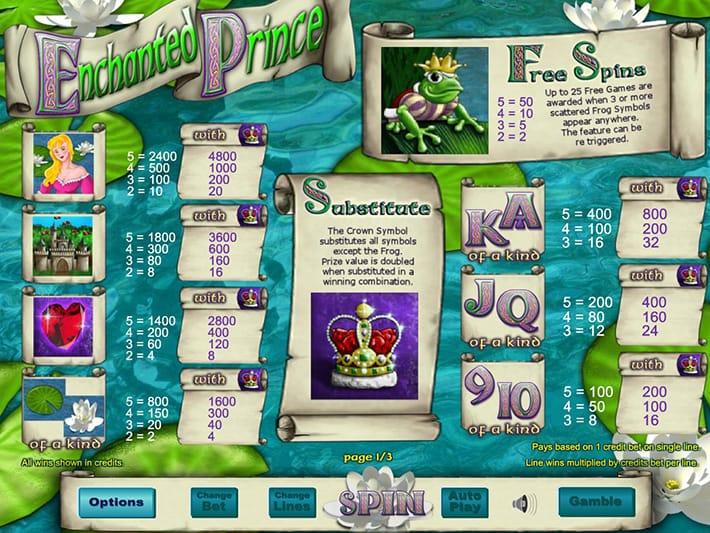 Enchanted Prince Slots Game Symbols