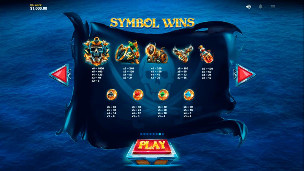 Pirates Plenty Slot Paytable