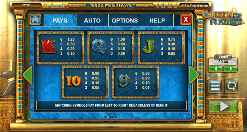 Queen of Riches Slot Paytable