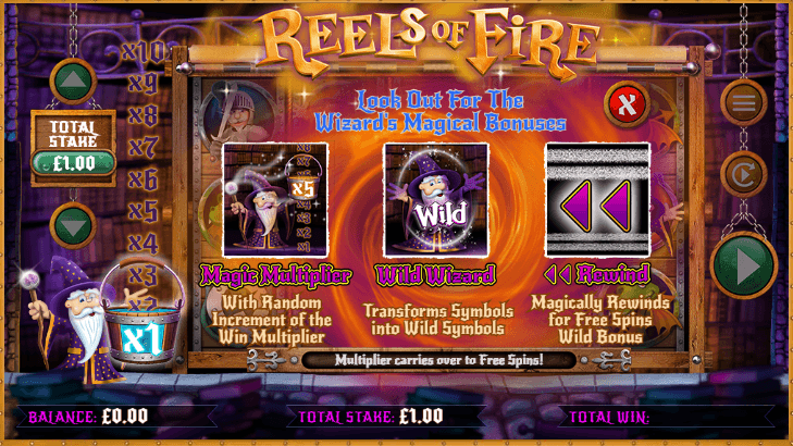 Reels of Fire Slots Bonus Features