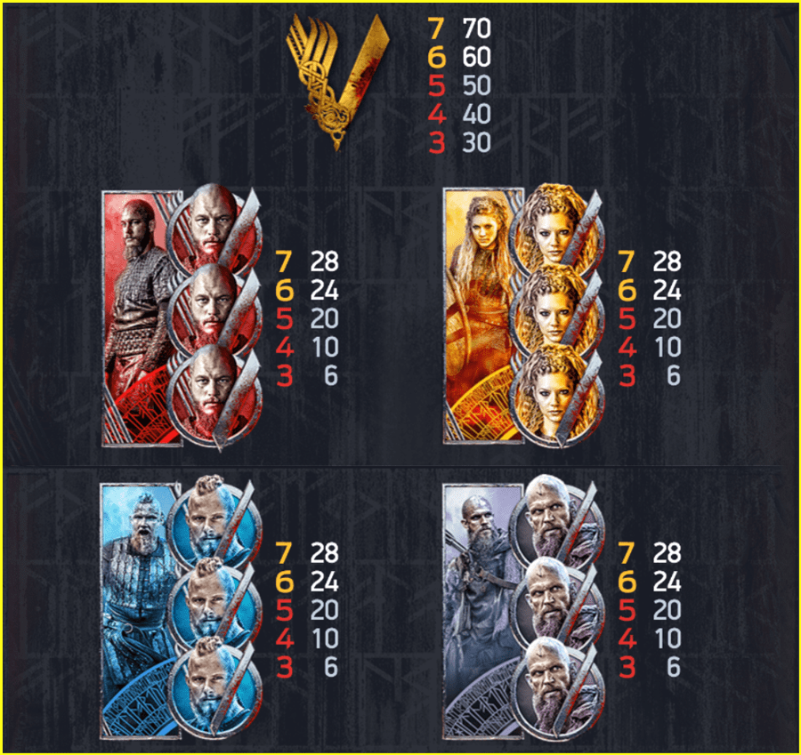 Vikings Slot Symbols