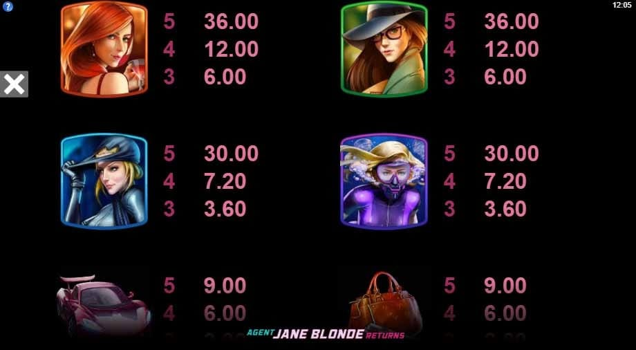 Agent Jane Blonde Returns Slot Paytable