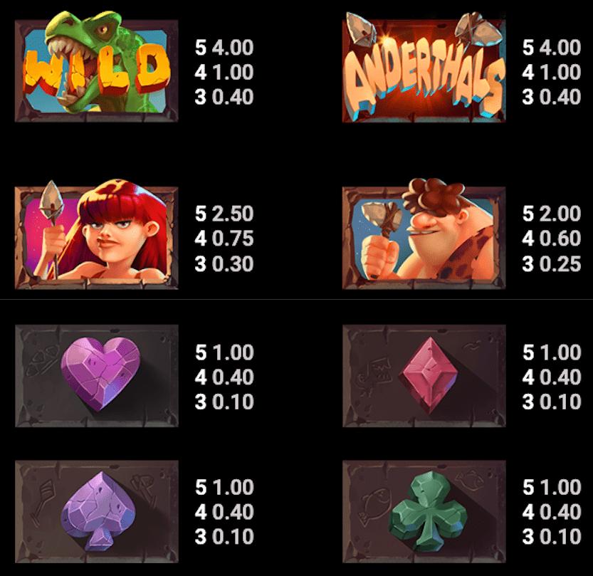 Anderthals Online Slots