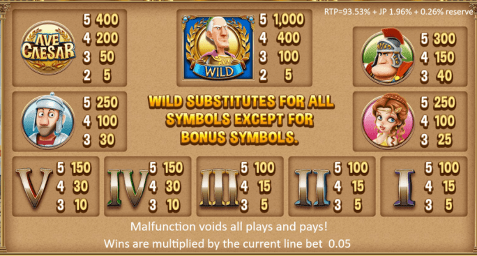 Ave Caesar Jackpot King Slot Symbols