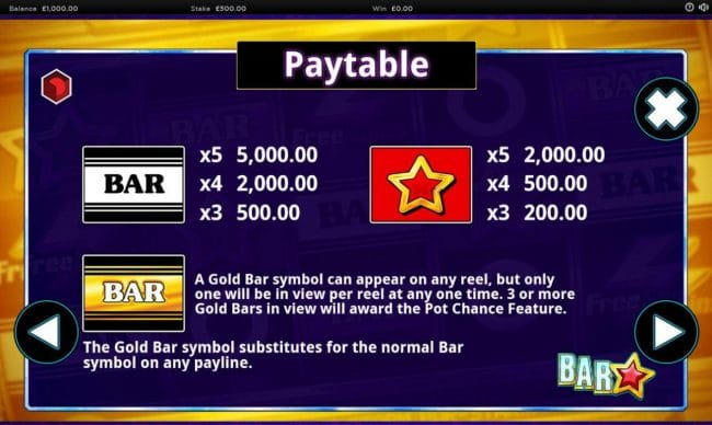 Bar Star Slot Paytable