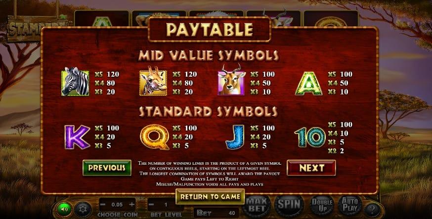 Stampede Jackpot Slot Paytable