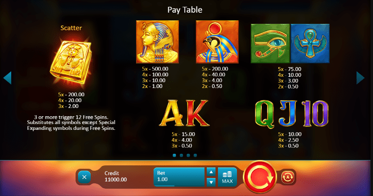 Book of Gold Multichance Slot Paytable