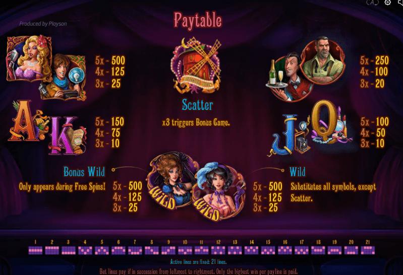 Burlesque Queen Slots Symbols