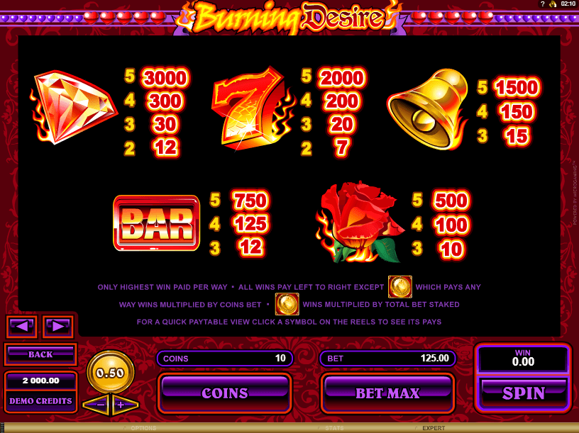 Burning Desire Slot Symbols