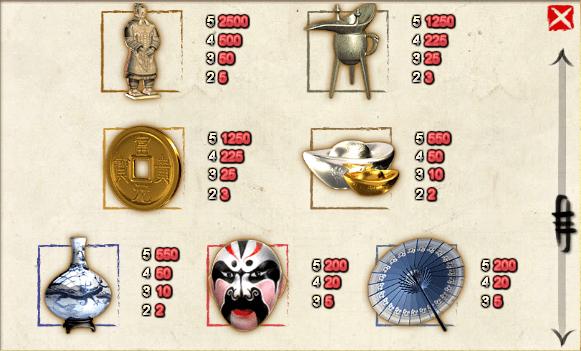 Cheng Gong Symbols