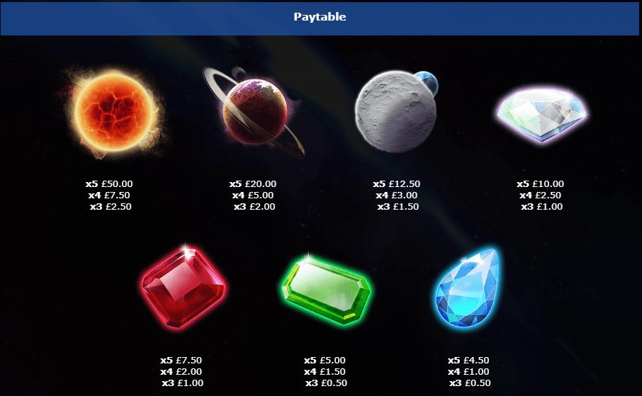 Cosmic Fusion Slot Symbols