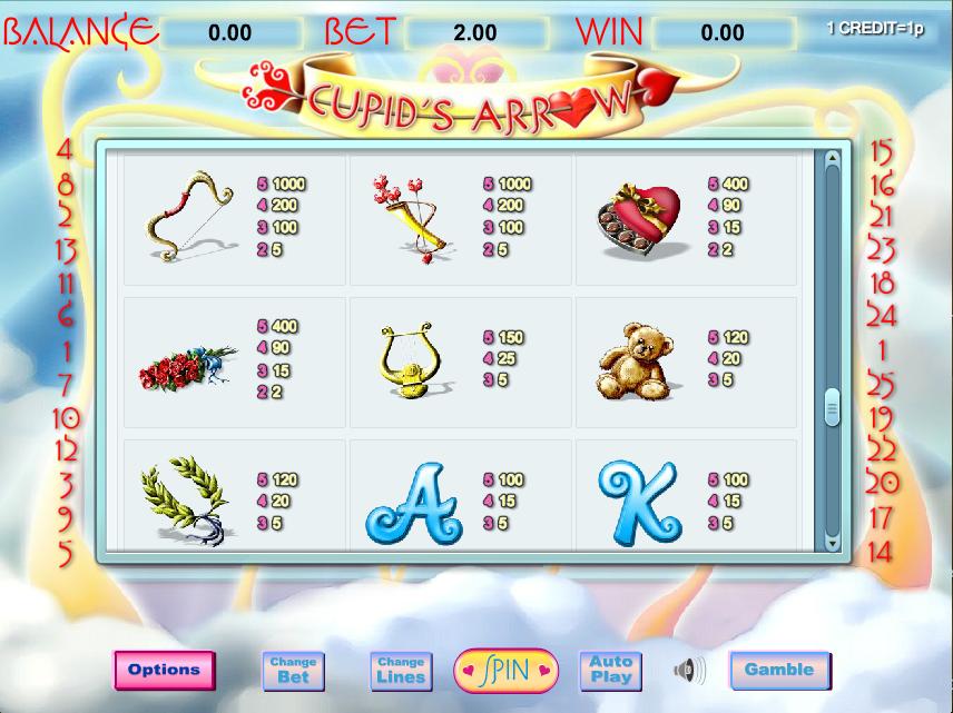 Cupid's Arrow Slot Symbols