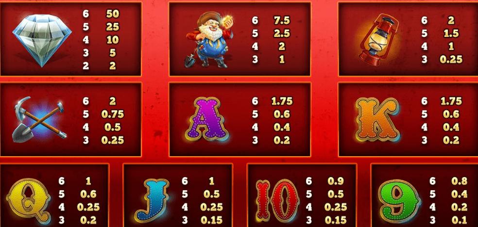 Diamond Mine Extra Gold Slot Symbols