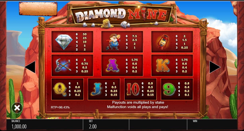 Diamond Mine Slot Symbols
