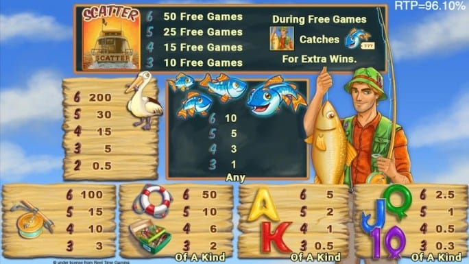 Fishin' Frenzy Jackpot King Slots Online