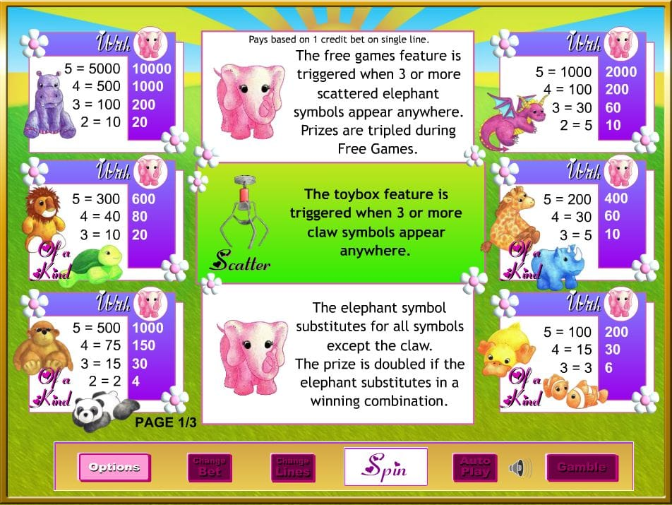 Fluffy Favourites Video Slots