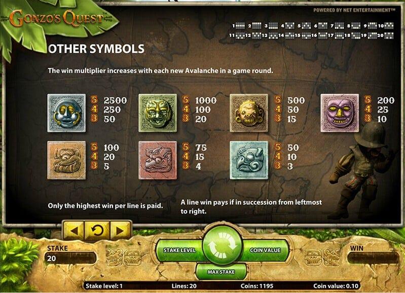 Gonzo's Quest Slot Symbols