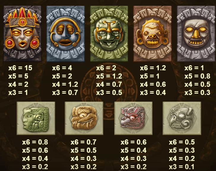 Gonzo's Quest Megaways Slots Online