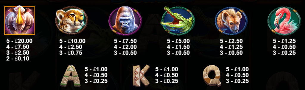 Great Rhino Deluxe Slots Paytable