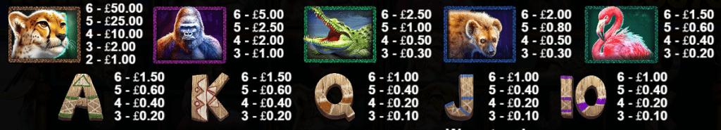 Great Rhino Megaways Slot Symbols