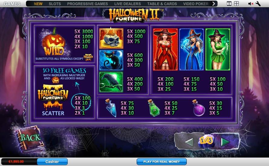 Halloween Fortune II Slot Paytable