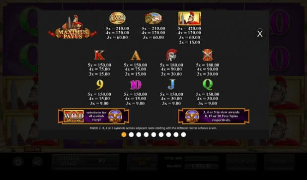 Centurion Maximus Payus Slot Game