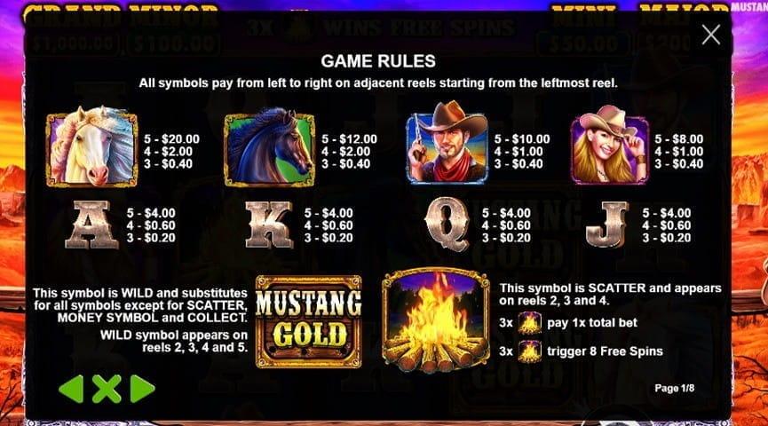 Mustang Gold Slots Paytable