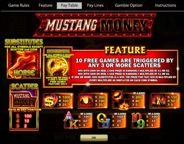 Mustang Money Slot Paytable