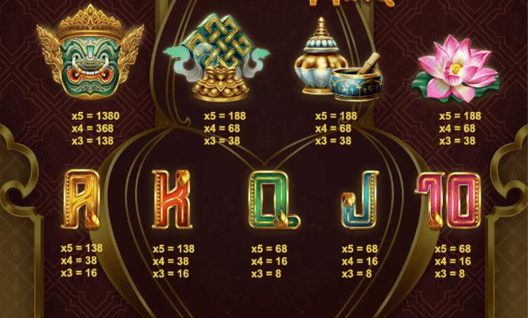 Path of Destiny Slot Paytable