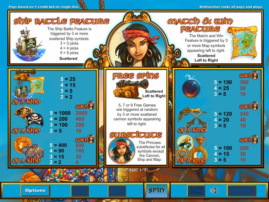 Pirate Princess Slots Paytable