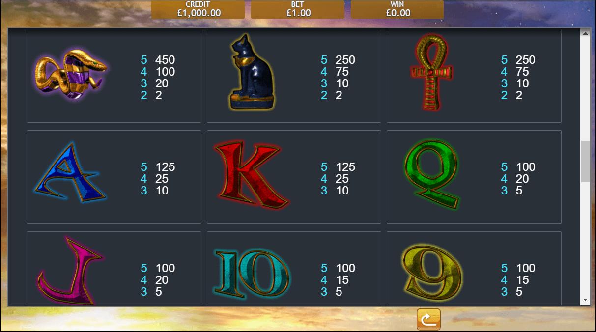 Temple of Iris Jackpot Slot Symbols