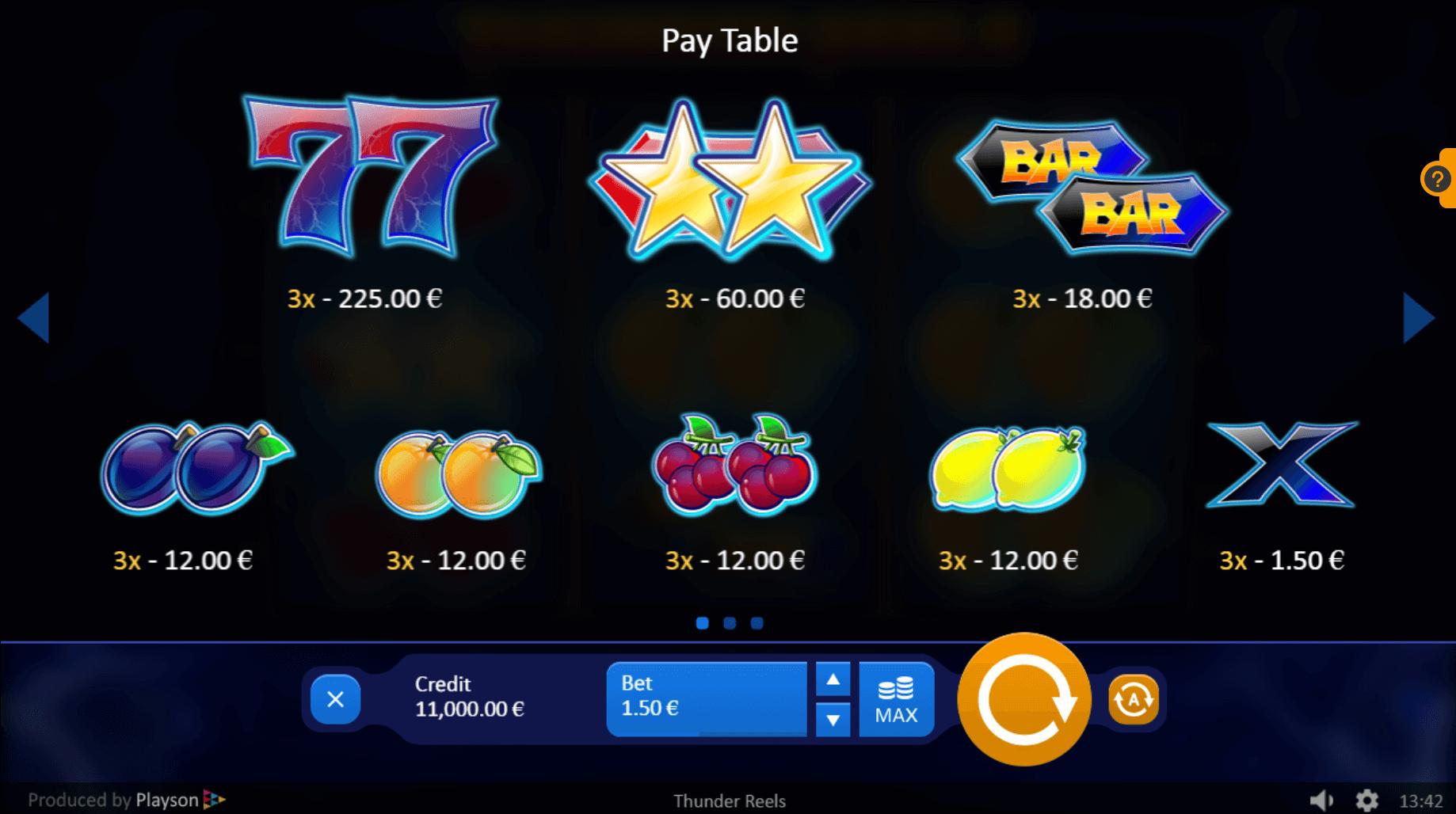 Thunder Reels Slot Symbols