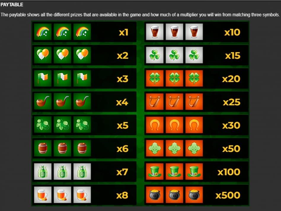 Rainbow 3x3 Slot Symbols
