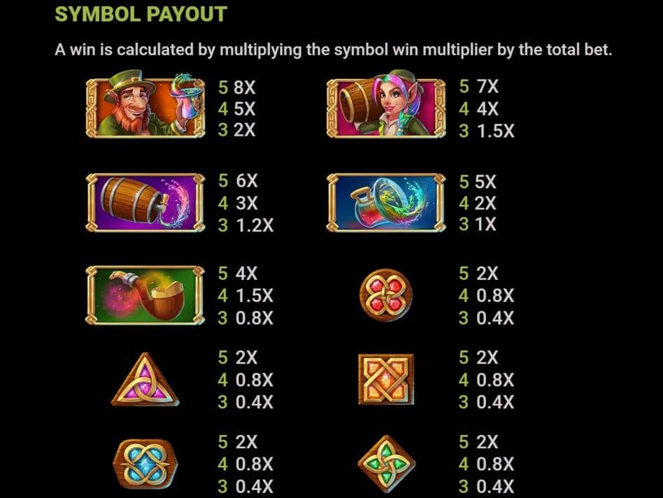 Rainbrew Slots Symbols