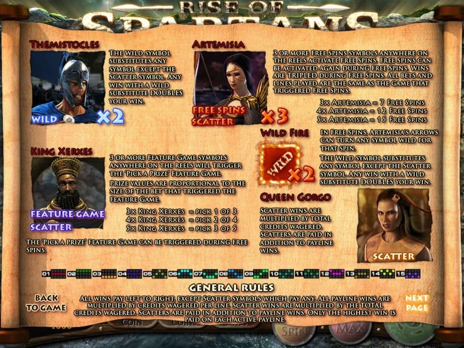 Rise of Spartans Slot Symbols