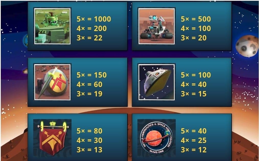 Spartians Slots Symbols