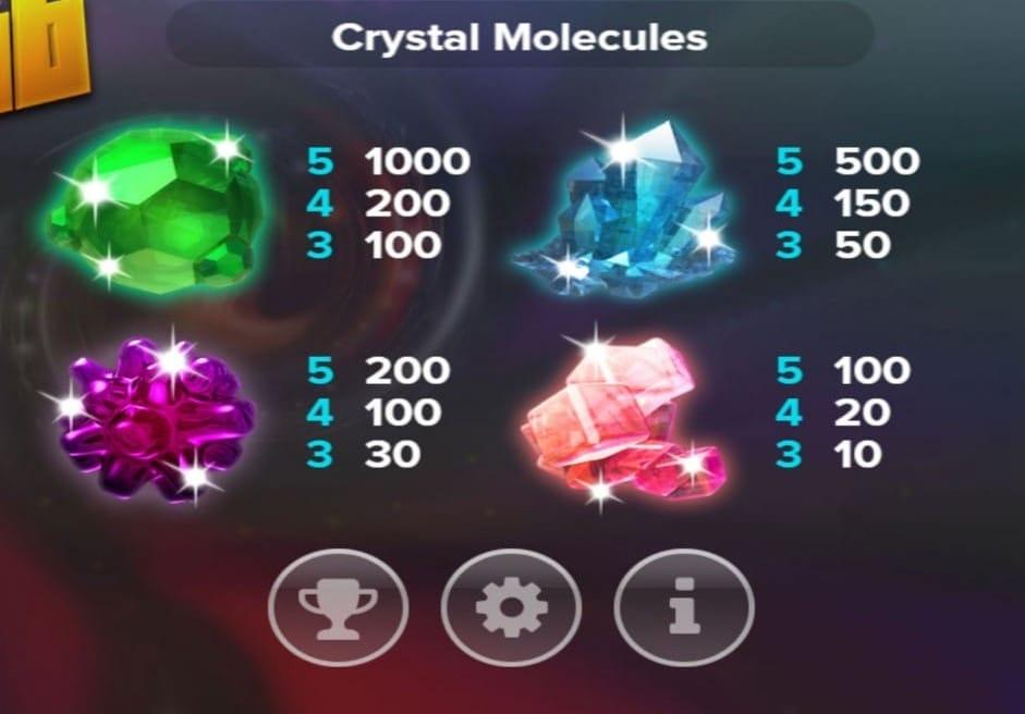 The Lab Slot Symbols
