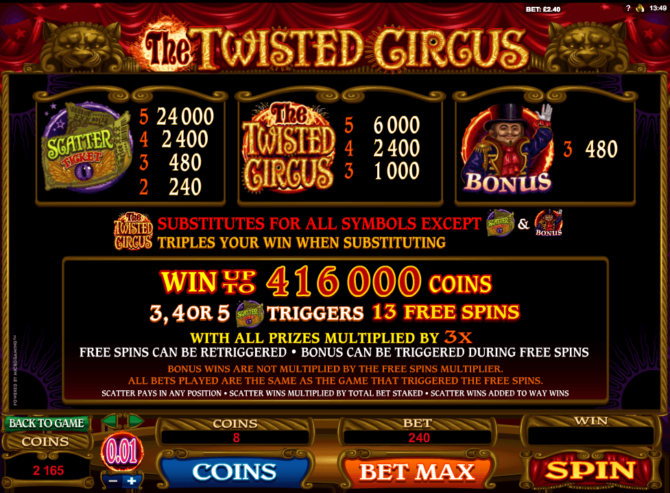 The Twisted Circus Slot Online
