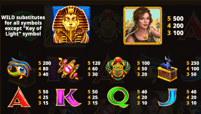 Tomb of Mirror Slot Symbols