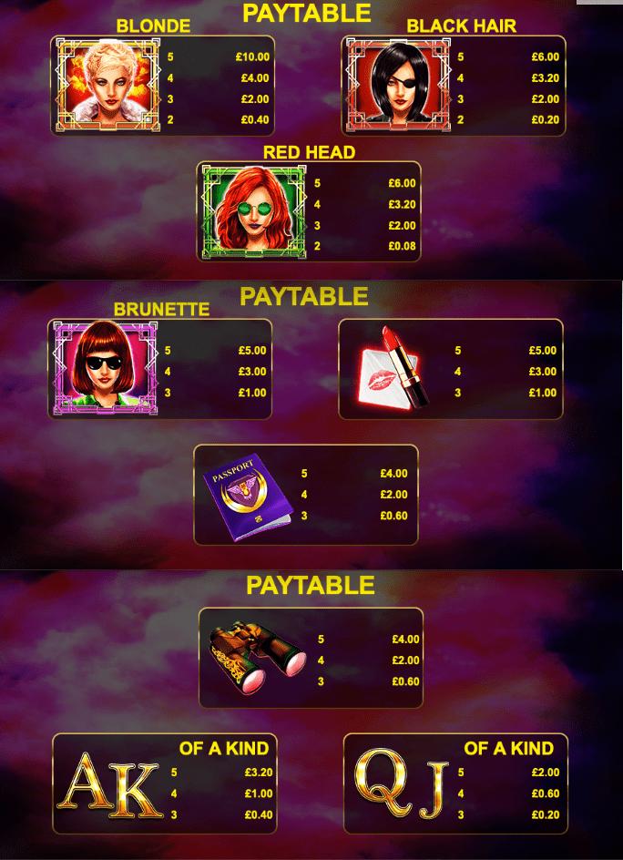Valkyrie Returns Slot Paytable