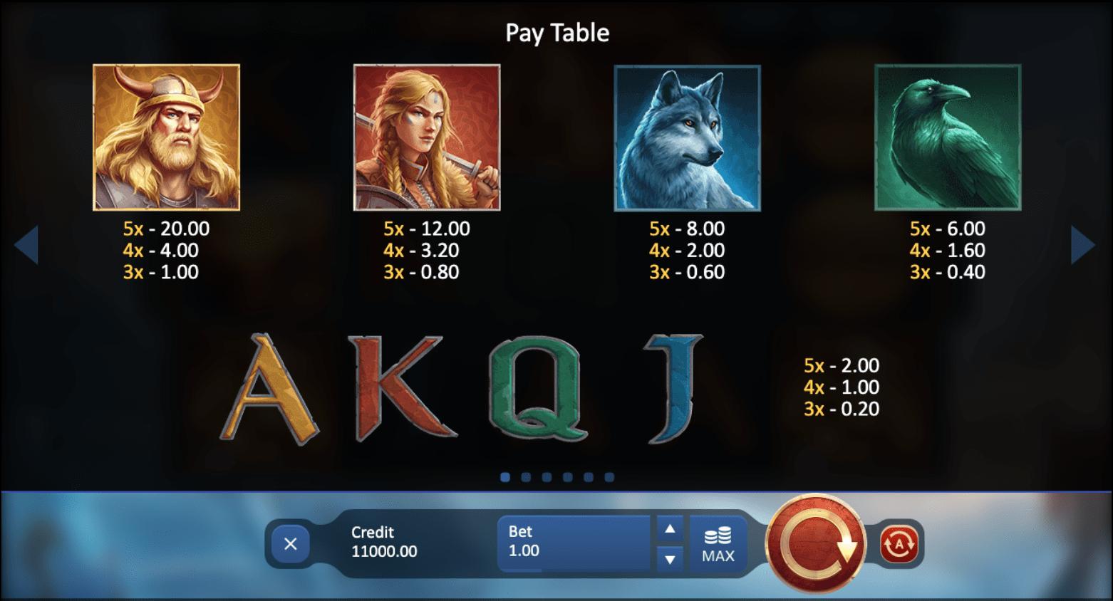 Vikings Fortune Slot Paytable