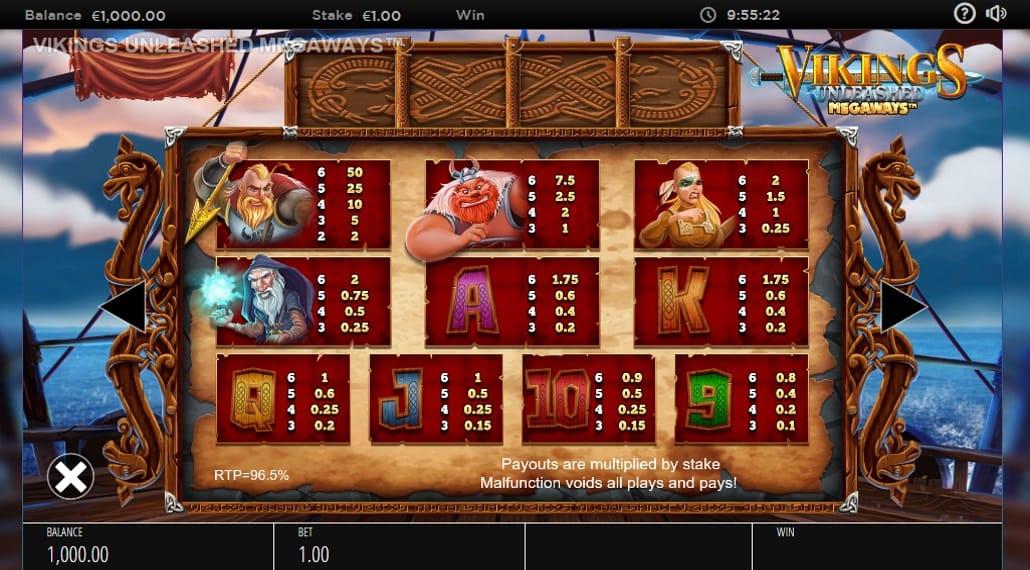 Vikings Unleashed MegaWays Slot Symbols